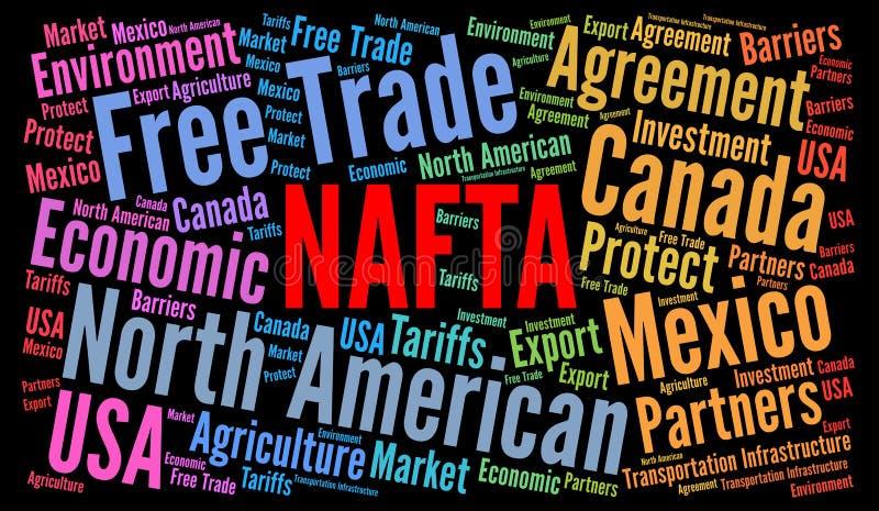 NAFTA słowa chmury ilustracja ilustracji