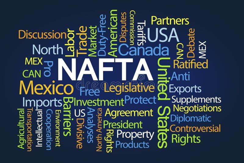 NAFTA Word Wolk vector illustratie