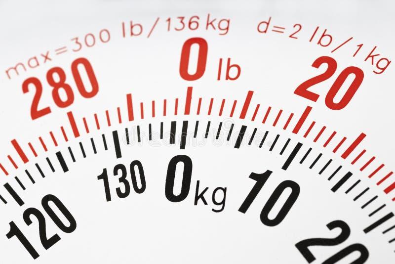 Nahaufnahme der Gewichtsskala Kilogramm und lbs lizenzfreie stockbilder