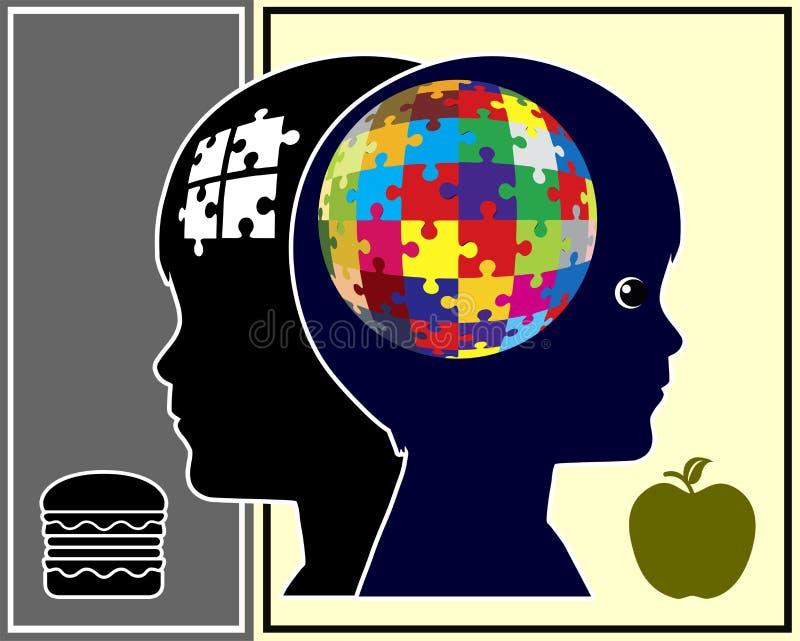 Nahrung und Brain Function stock abbildung