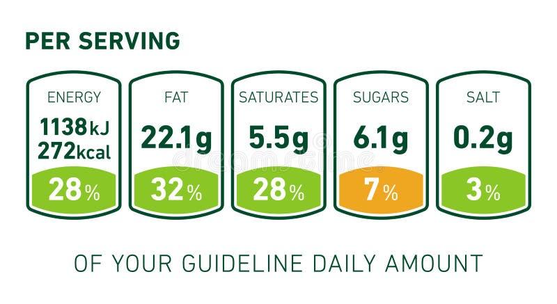 Nahrungs-Tatsachen-Aufkleber vektor abbildung
