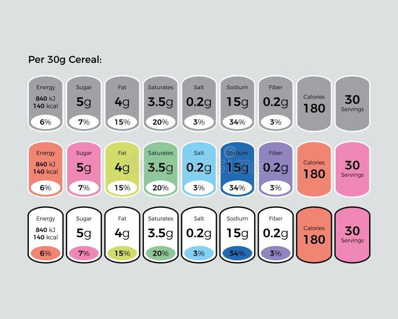 Nahrungs-Tatsachen-Aufkleber Informationen über verpackte Nahrung stock abbildung
