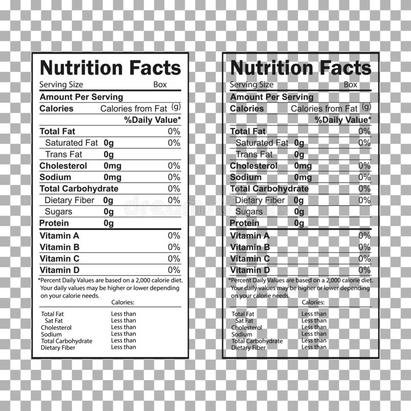 Nahrungs-Tatsacheninformationen Informationen über die Menge von Fetten, Kalorien, Kohlenhydrate stock abbildung