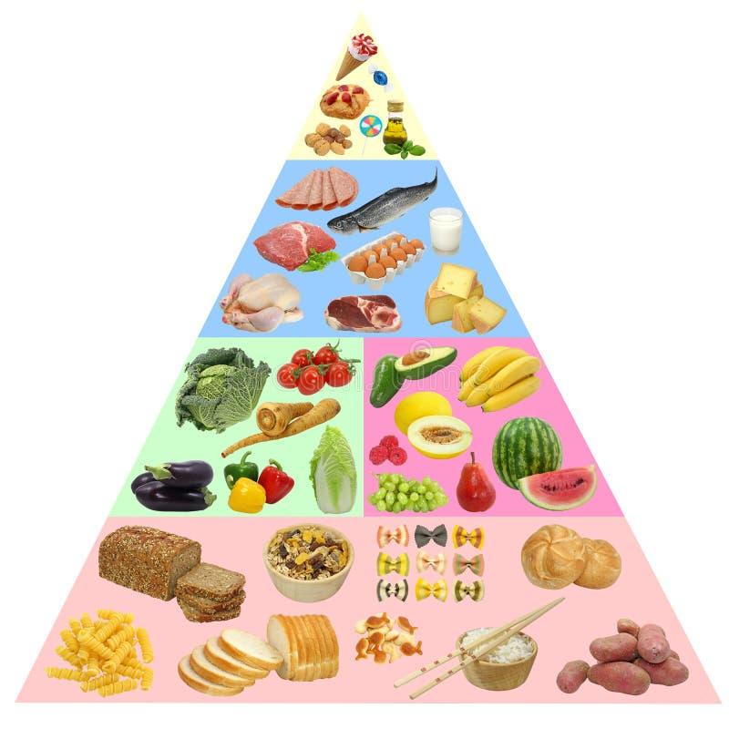 Nahrungsmittelpyramide lizenzfreie abbildung