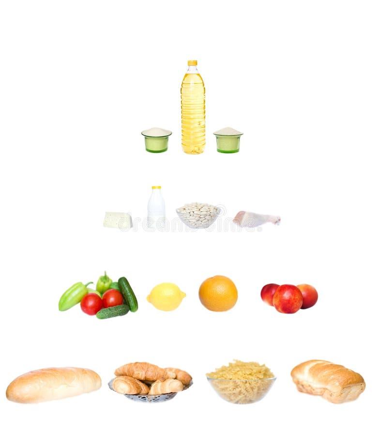 Nahrungsmittelpyramide stockbilder