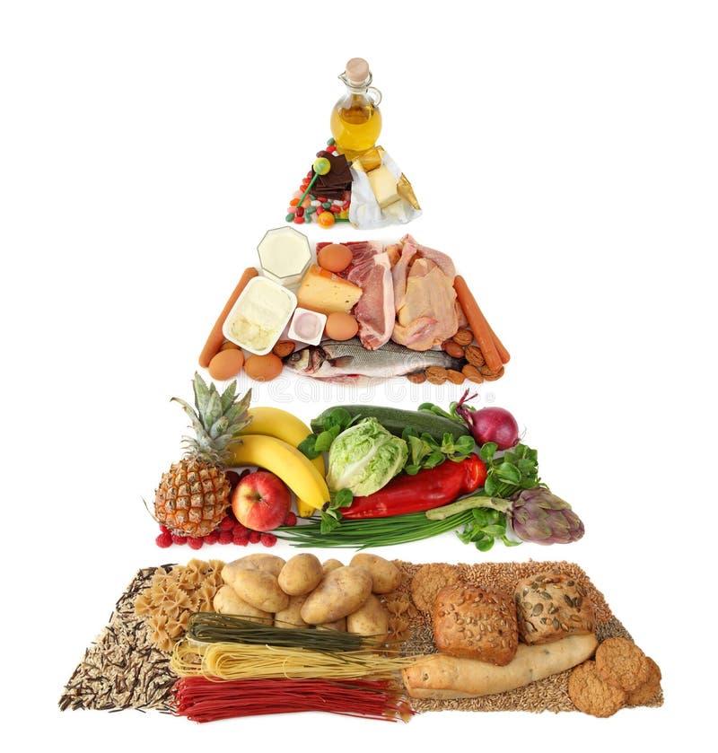 Nahrungsmittelpyramide lizenzfreie stockbilder