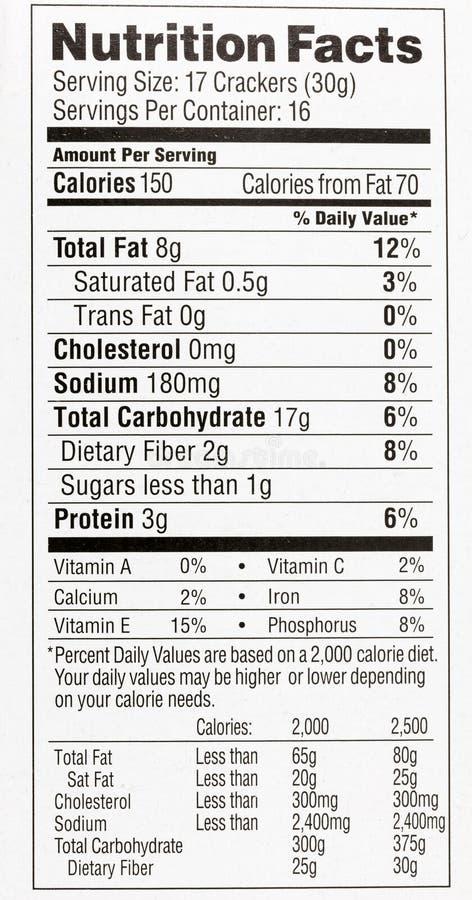 Nahrungstatsachen-Lebensmittelkennzeichnungsbestandteile vektor abbildung