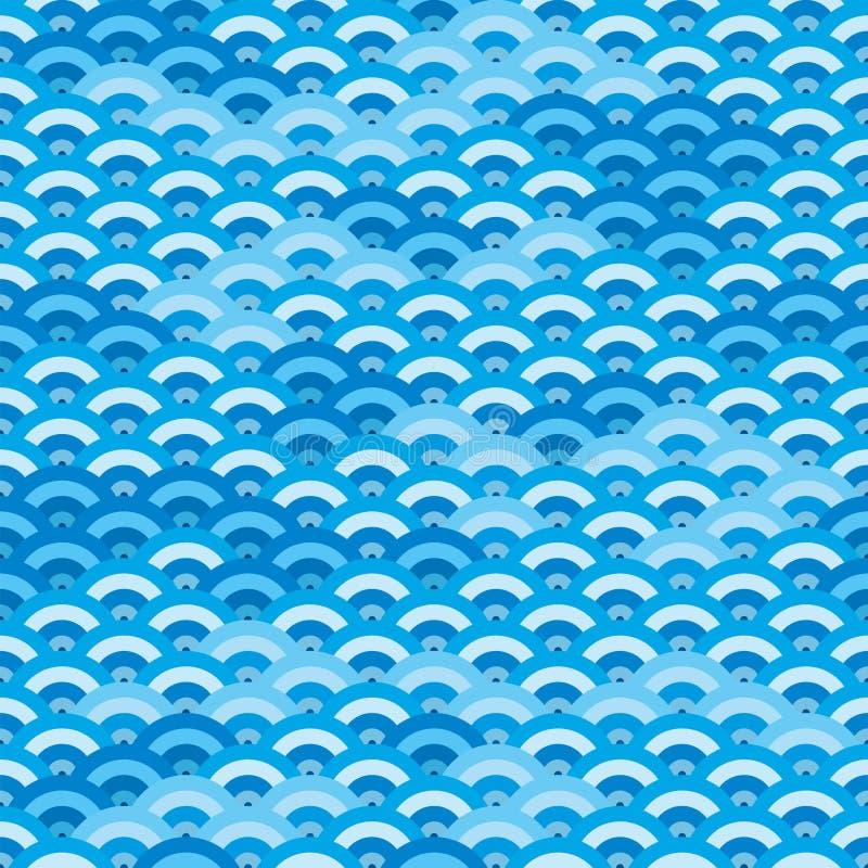 Download Nahtlose Japanerwellen vektor abbildung. Illustration von kreis - 27730836