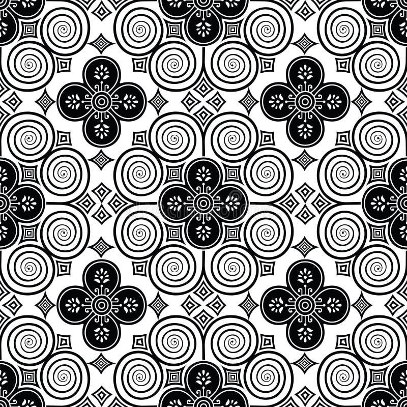 Nahtlose traditionelle indische Damastschwarzweiss-tapete vektor abbildung
