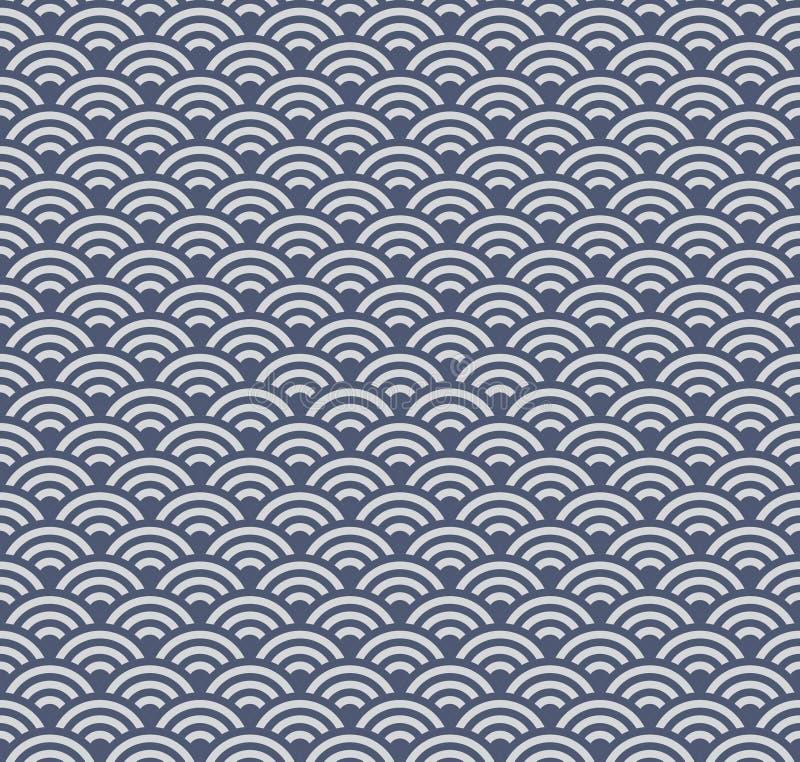 Nahtloses abstraktes Muster in japaness Trachtenmode lizenzfreie stockfotografie