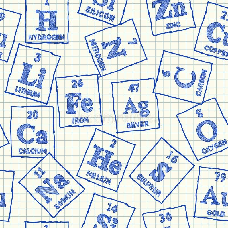 Nahtloses Muster der chemischen Elemente vektor abbildung