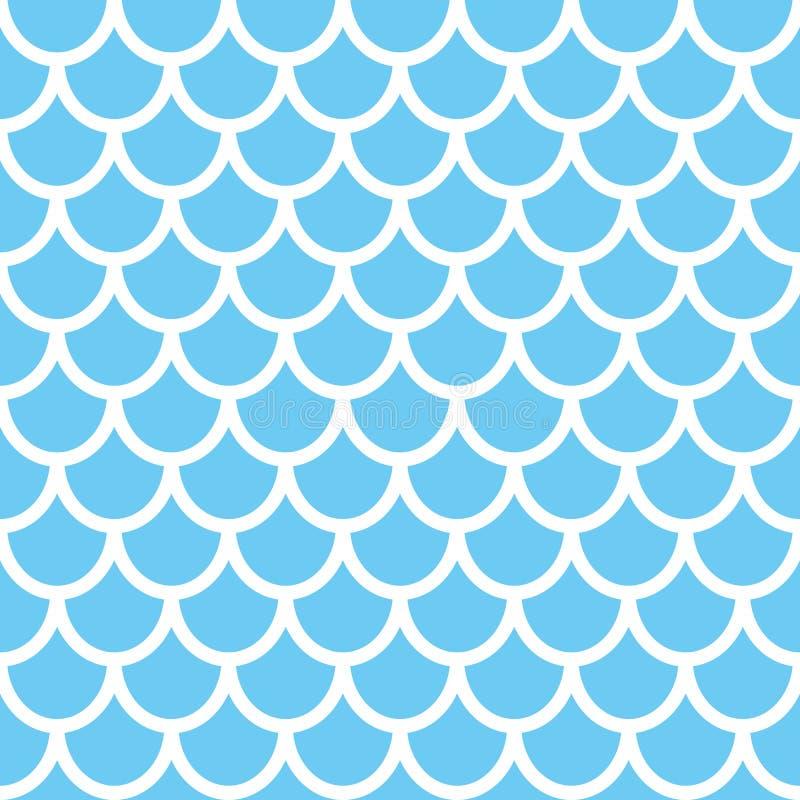 Nahtloses Muster der Meerjungfrau Fischschuppehintergrund Blaue Beschaffenheit für Ihr Design lizenzfreie abbildung