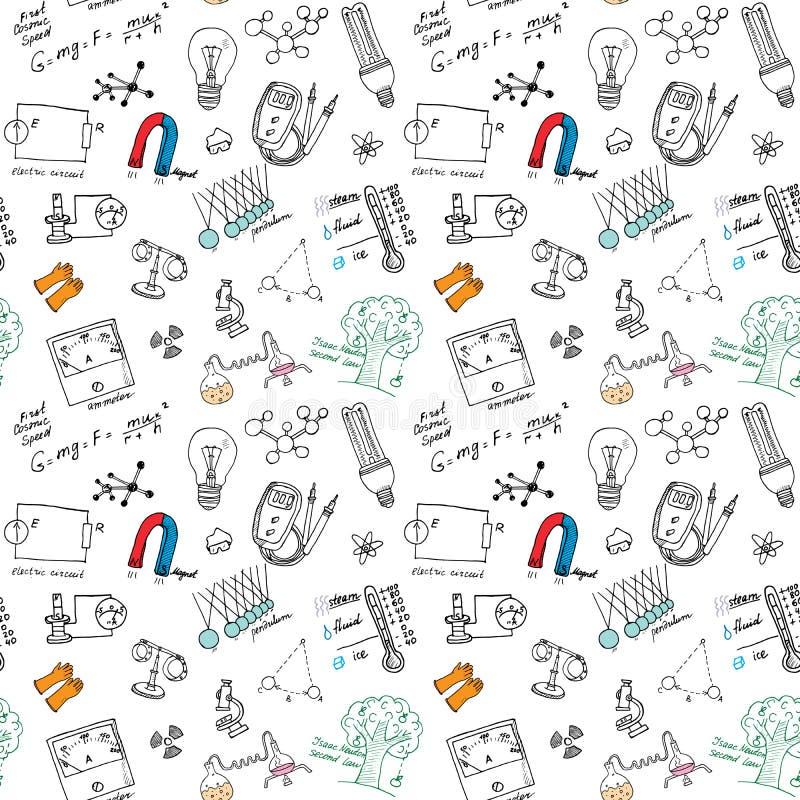 Nahtloses Muster der Physik und des sciense mit gezeichneter Skizzenelemente Hand kritzelt Hintergrund Vektor-Illustration lizenzfreie abbildung