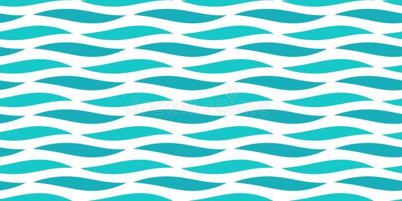 Nahtloses Muster der Wassermeereswellen lizenzfreie abbildung
