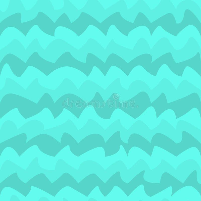 Nahtloses Muster der Wasserwelle, Vektorillustration stock abbildung