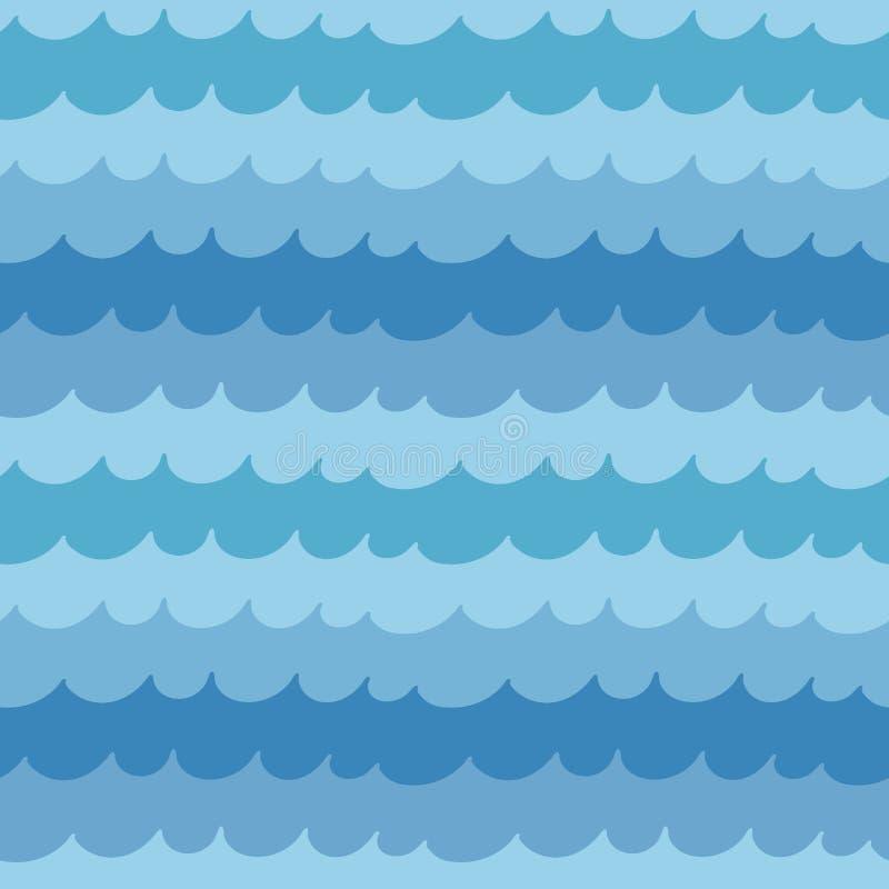 Nahtloses Muster mit hellen Meereswellen stock abbildung