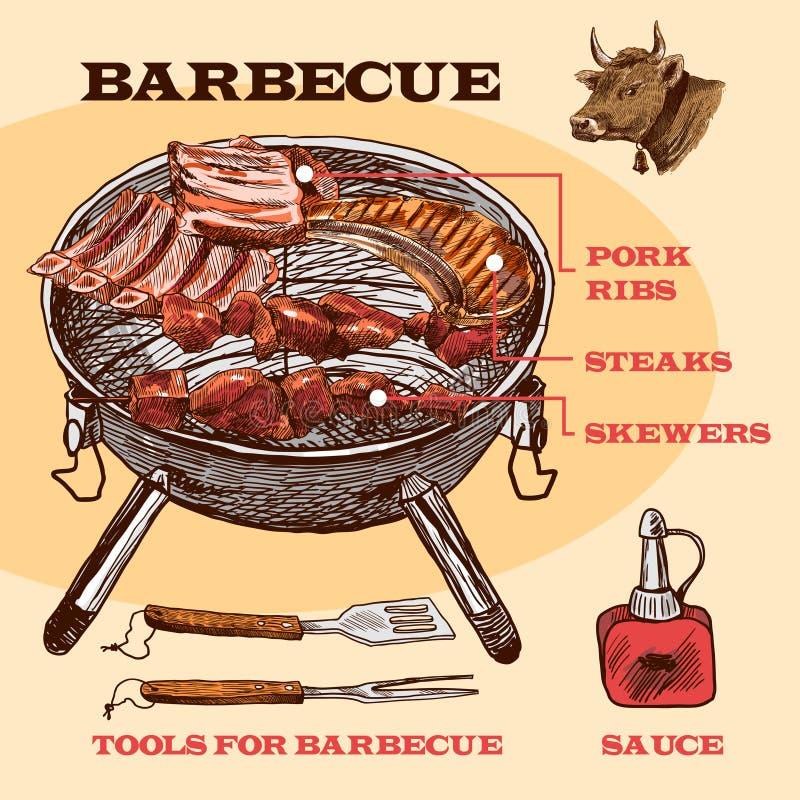 Nakreślenia mięsa bbq infographic ilustracji