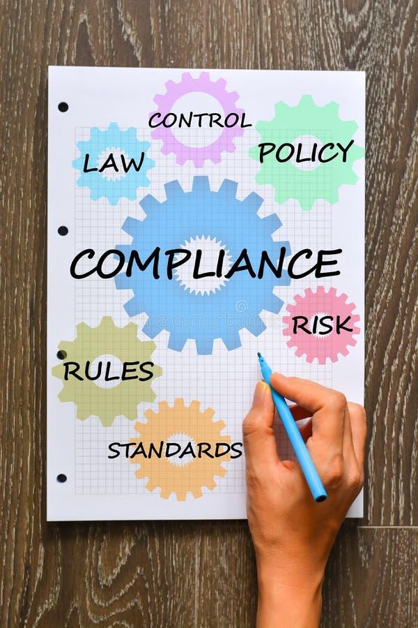 Naleving aan bedrijfprocedures en beleid stock foto