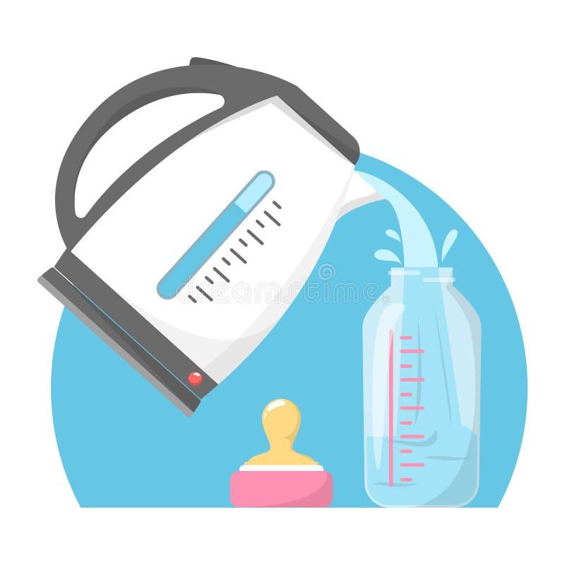 Nalewać wodę w dziecko butelkę Dojnego przygotowania proces royalty ilustracja
