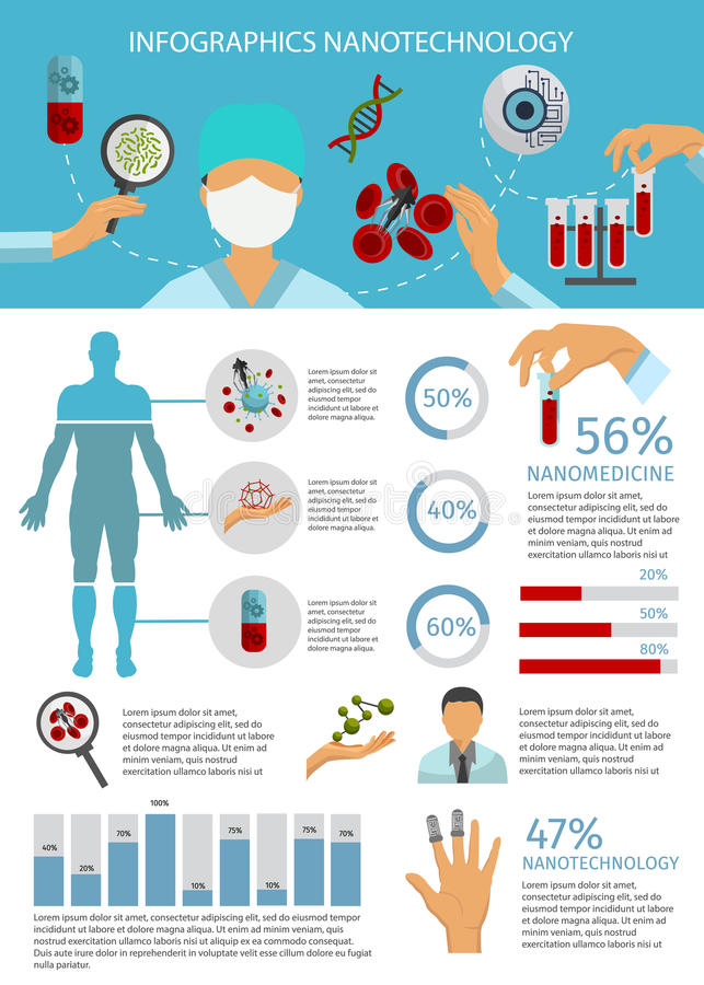 Nanotechnologie plate Infographic illustration stock