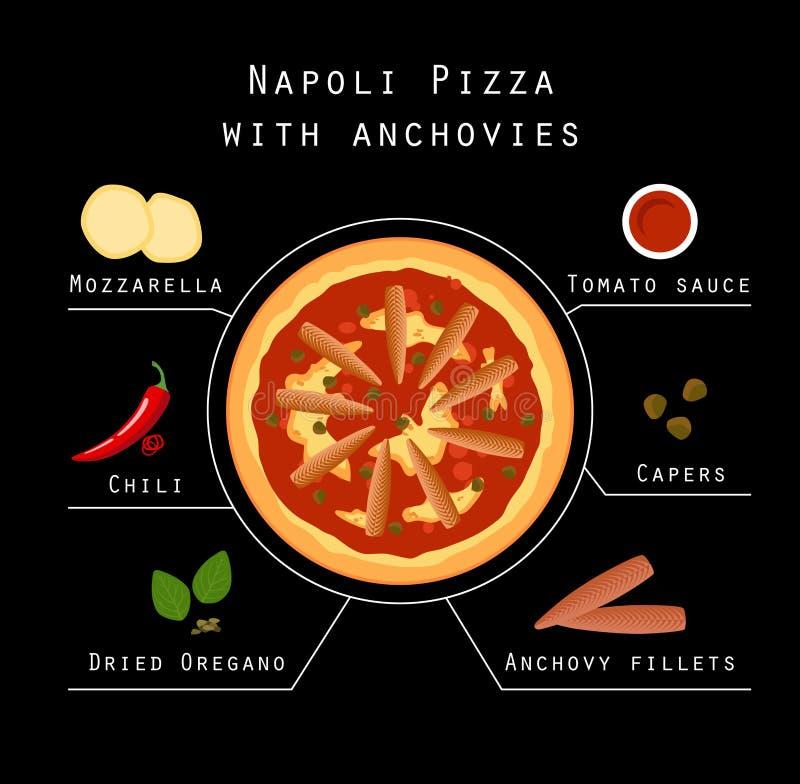 Napoli pizzy przepis ilustracja wektor