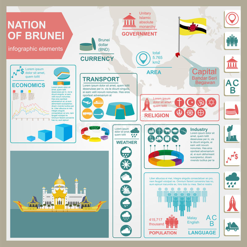 Naród Brunei infographics, statystyczny dane, widoki sułtan ilustracja wektor