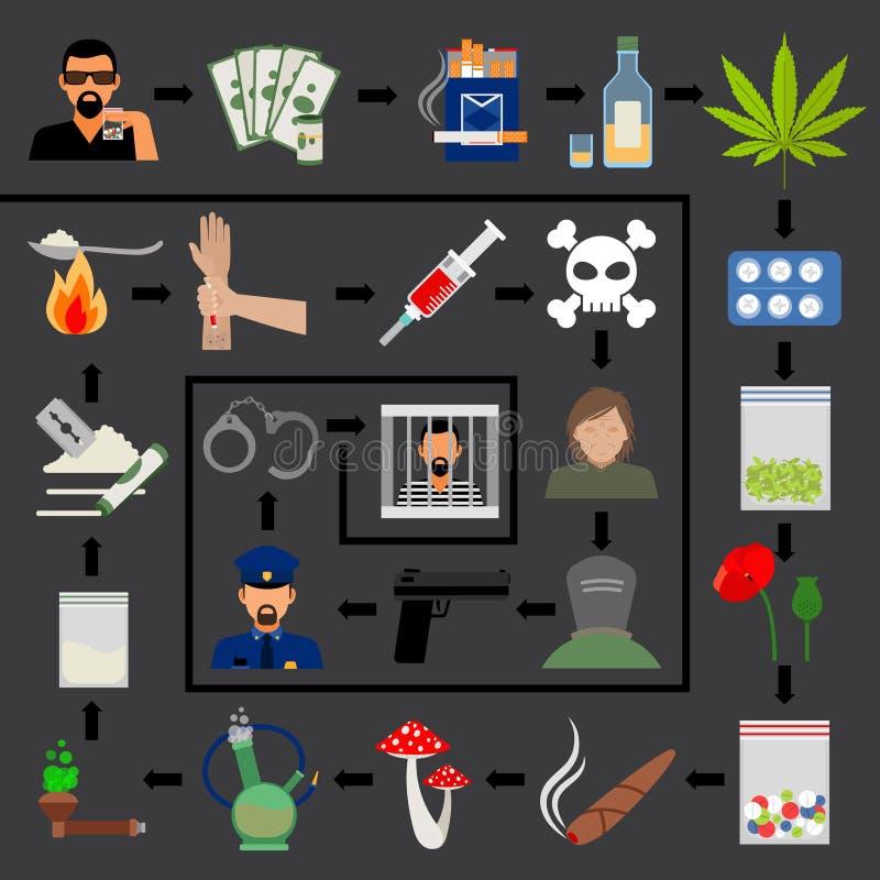 Narkotikaberoendecirkuleringsinfographics stock illustrationer