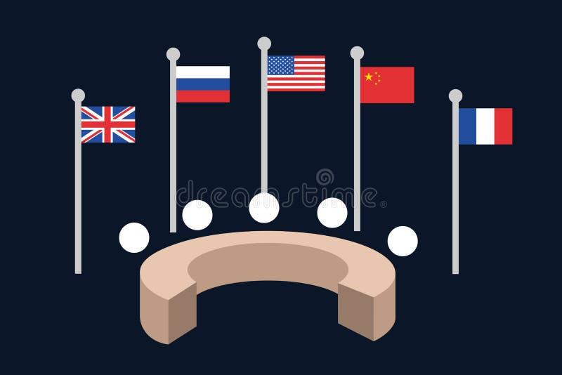 Narody Zjednoczone rada bezpieczeństwa - pięć stali krajów i, Rosja, usa, Chiny, Francja ilustracji