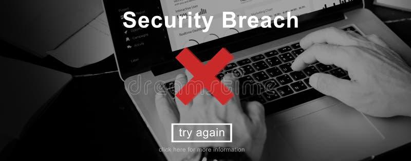 Naruszenia Bezpieczeństwa ryzyka Niebezpieczny Sieka pojęcie obrazy royalty free