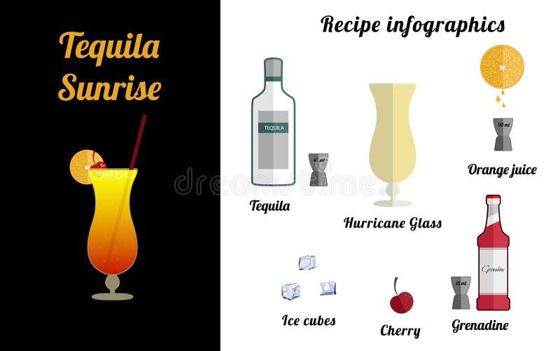 Nascer do sol do Tequila ilustração royalty free