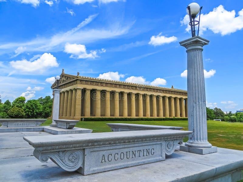 Nashville, TN EUA - a contabilidade assina dentro o parque centenário com o museu da réplica do Partenon fotos de stock royalty free