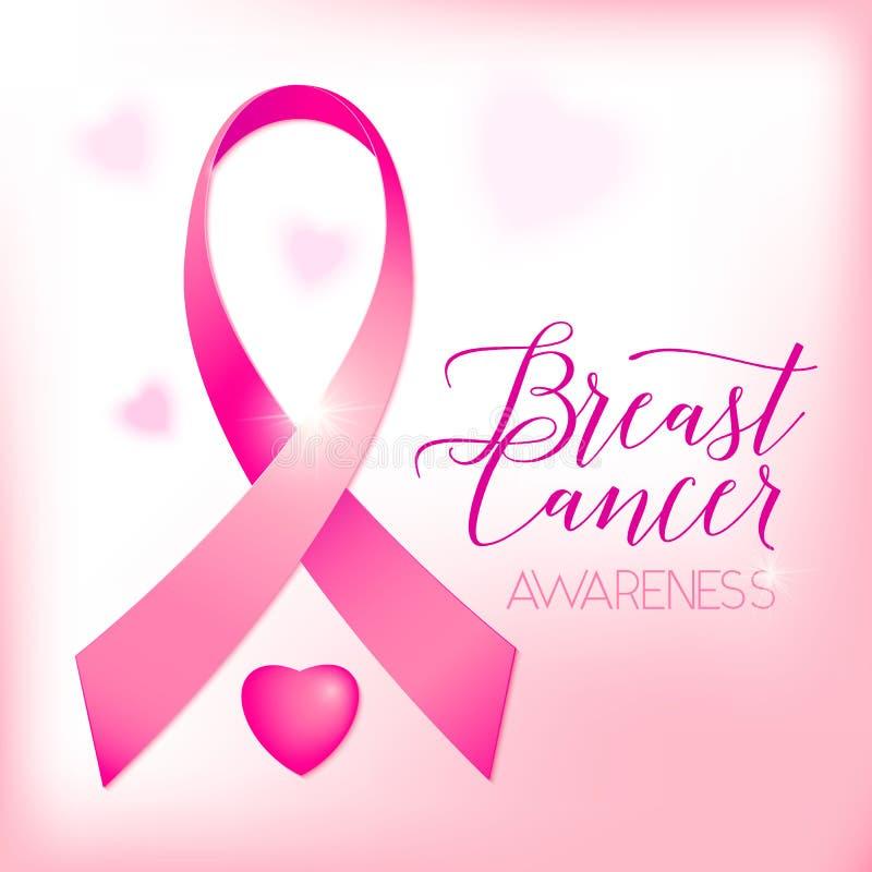 Nastri del cancro al seno e fondo della carta di consapevolezza del cuore illustrazione vettoriale