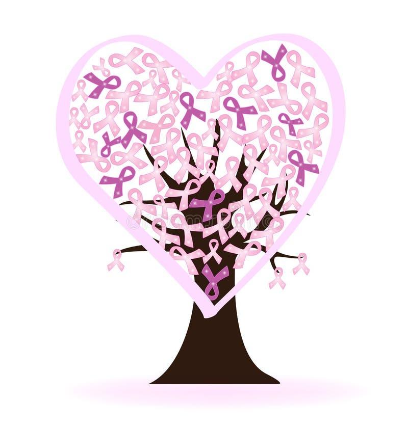 Nastri di rosa di consapevolezza del cancro al seno royalty illustrazione gratis