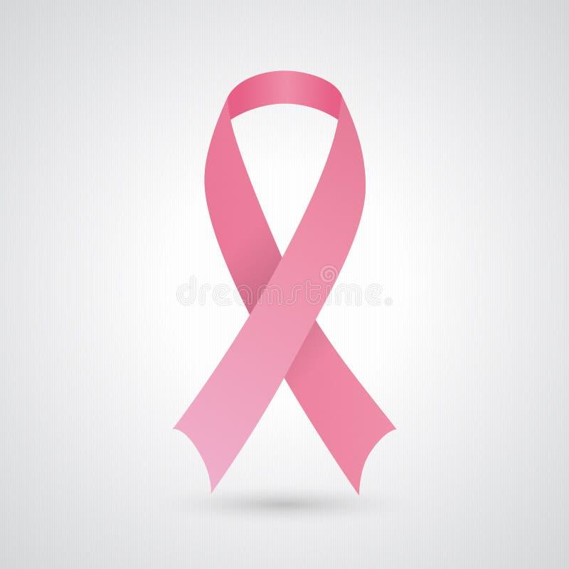Nastro dentellare di consapevolezza del cancro della mammella illustrazione vettoriale
