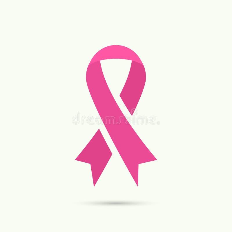 Nastro di consapevolezza del cancro al seno illustrazione di stock