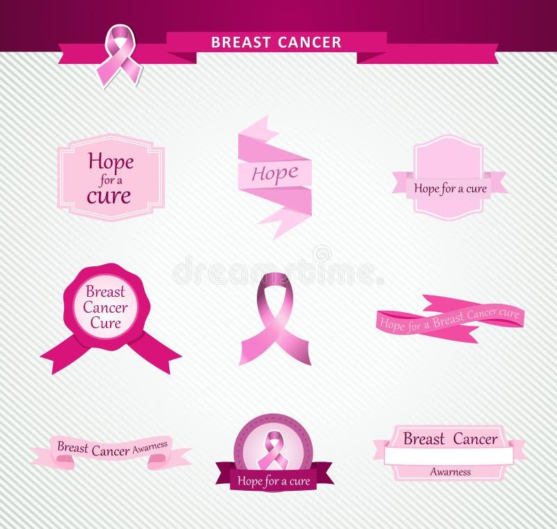 Nastro di consapevolezza del cancro al seno ed insieme di etichette EPS1 royalty illustrazione gratis