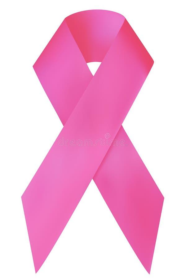 Nastro di consapevolezza del cancro della mammella illustrazione vettoriale