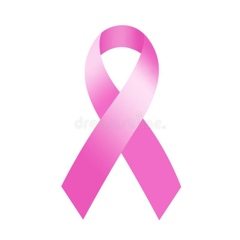 Nastro di consapevolezza del cancro della mammella royalty illustrazione gratis