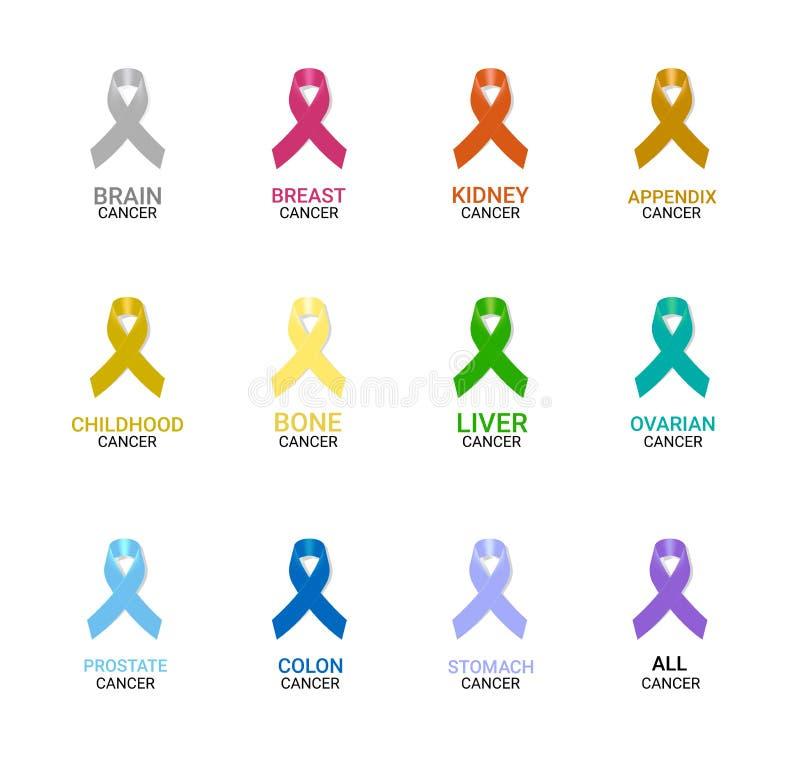 Nastro di consapevolezza del Cancro messo su fondo bianco illustrazione vettoriale