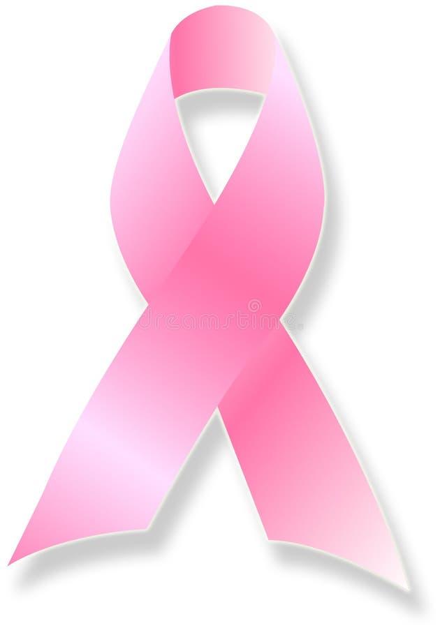 Nastro /eps di consapevolezza del cancro della mammella illustrazione vettoriale