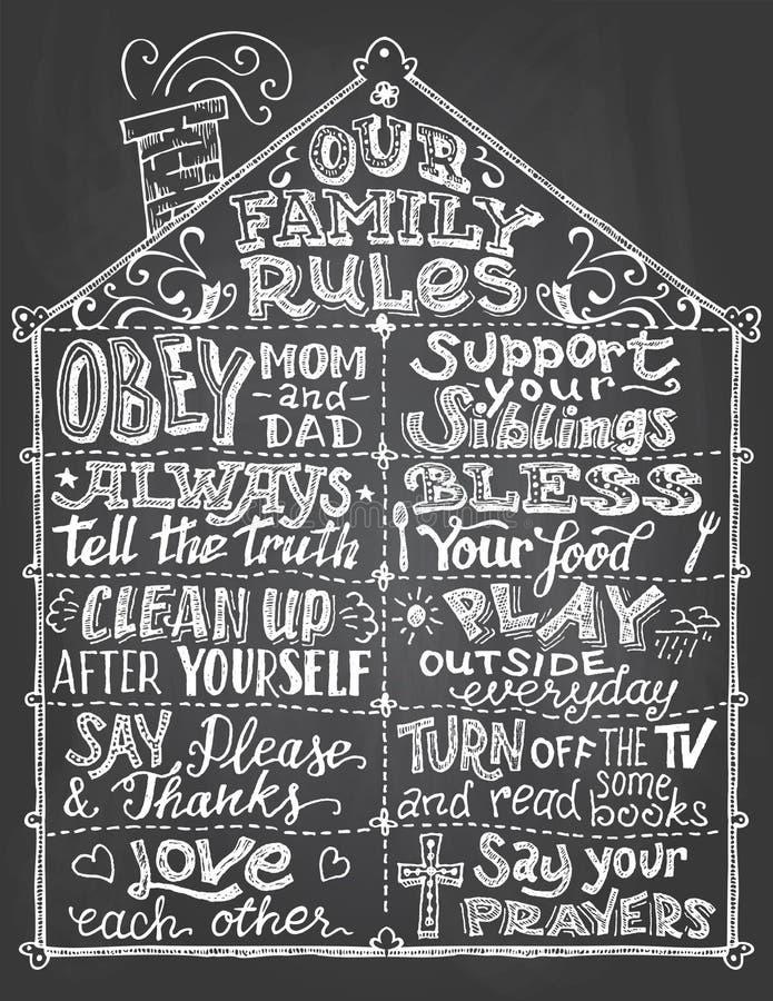 Nasz rodzinny reguły chalkboard znak ilustracja wektor