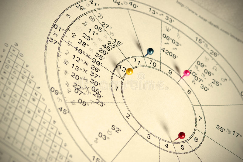 Natal Chart. Close up of natal chart stock photos