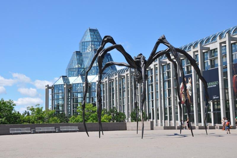 Phòng trưng bày nghệ thuật quốc gia ở Ottawa - thủ đô Canada
