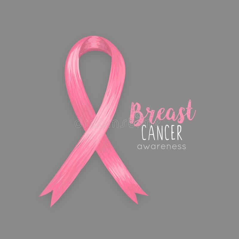 Nationell bröstcancermedvetenhetmånad pink bandet oktober Hälsa för kvinna` s Kvinnlig sjukdom oncology royaltyfri illustrationer
