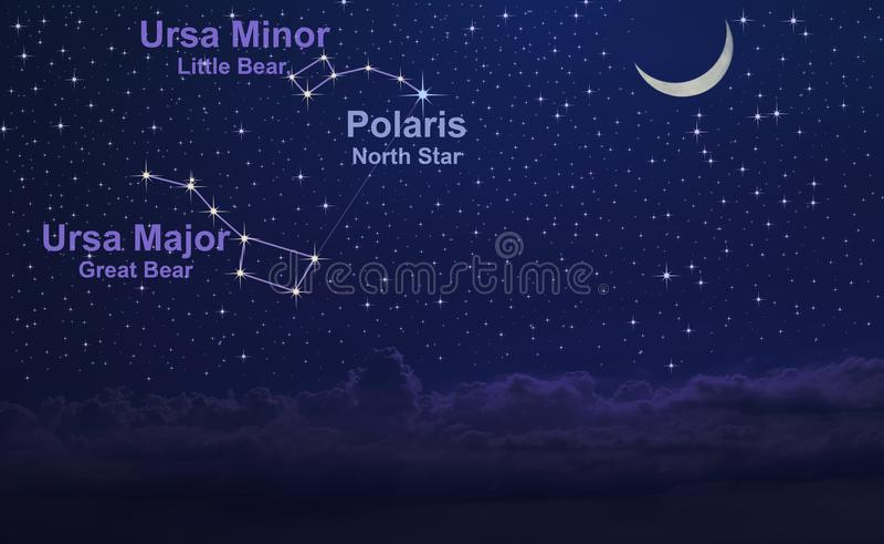 Natthimmel med konstellationen av Ursa Major och Ursa Minor vektor illustrationer