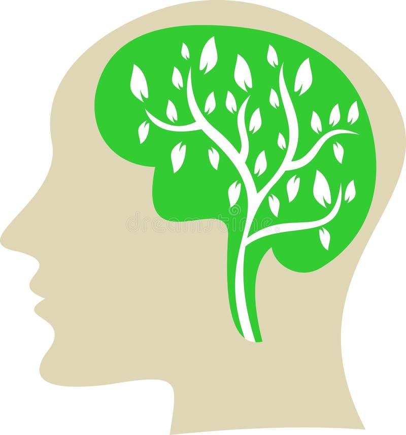 Natura di riserva del cervello della gente di logo immagine stock