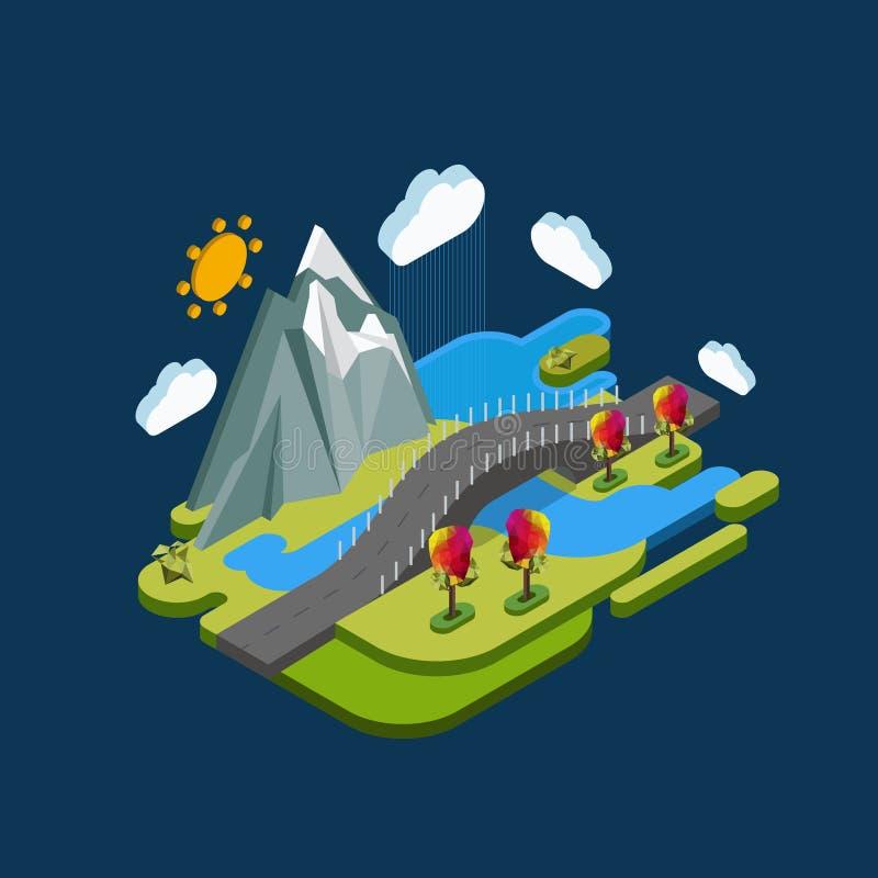 Natura isometrica di concetto del paesaggio piano con le montagne, il ponte ed il fiume royalty illustrazione gratis
