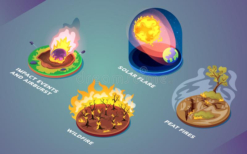 Natural disasters or environmental cataclysm. Set of natural disasters or environmental cataclysm, nature catastrophe caused by fire or space objects. Solar stock illustration