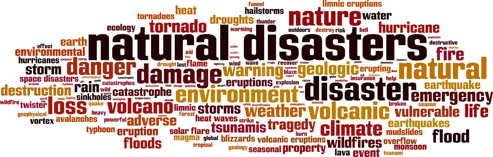 Natural disasters word cloud vector illustration