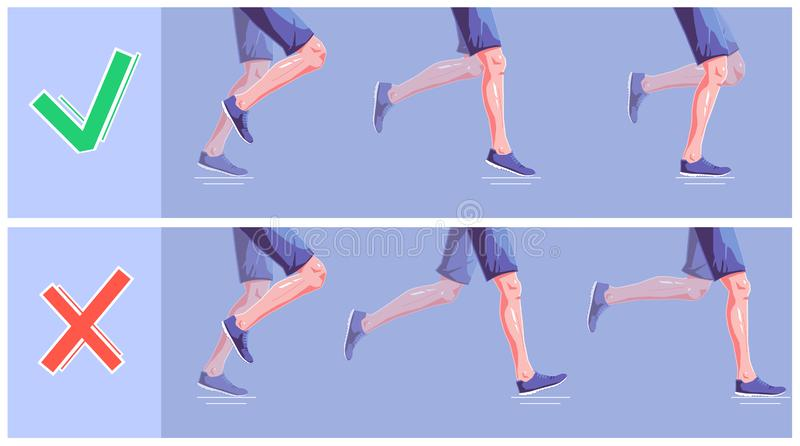 Natural running. Wrong and right stages of running. Healthy steps of run, lifestyle concept. Vector flat illustration. Natural running. Wrong and right stages vector illustration